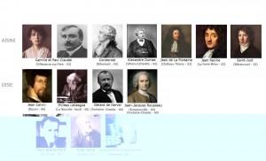 نویسندگان و شاهکار های ادبی فرانسه